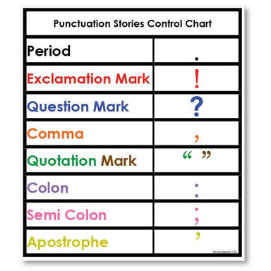 Language Arts-Grammar & Punctuation - Punctuation Stories
