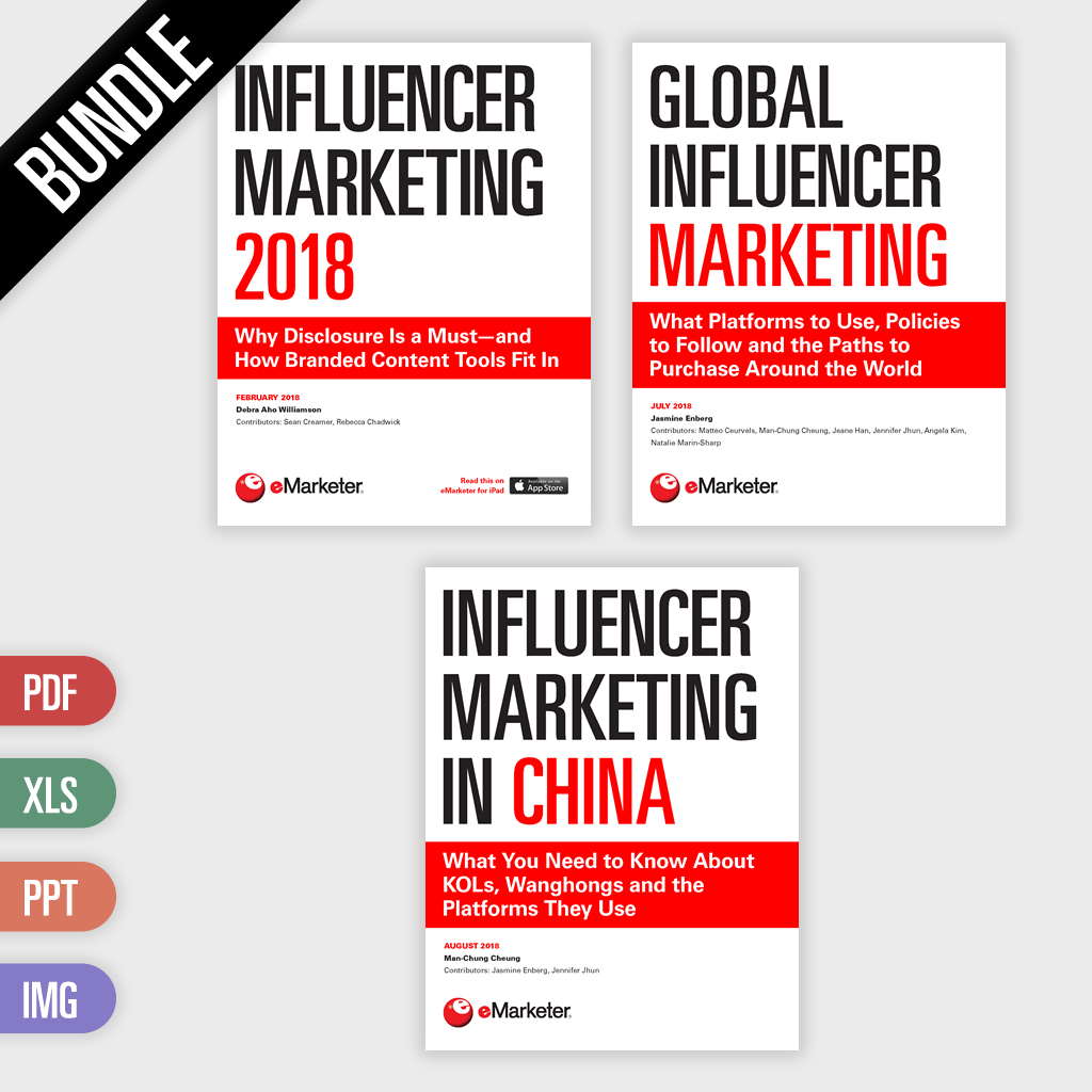 Influencer Marketing: The International View