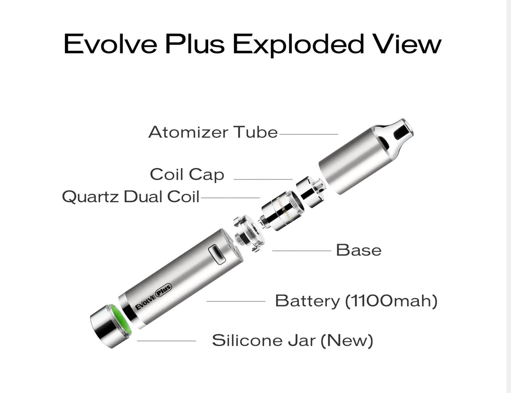 Yocan Evolve Plus Wax Vaperizer Exploded View