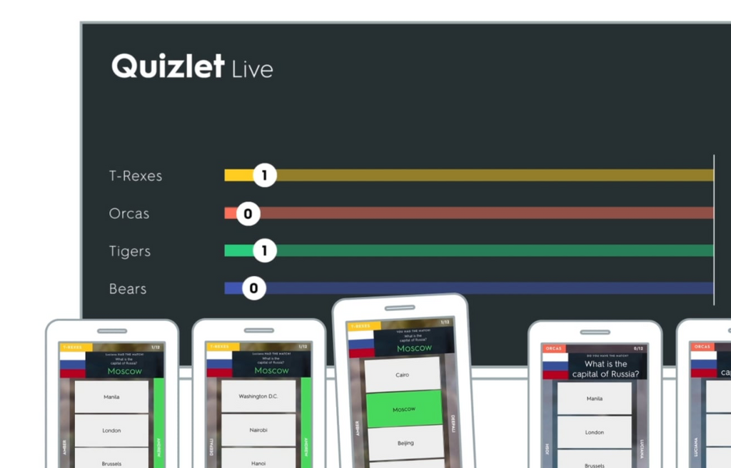Quizlet Live in the Classroom and the Four Best Modes of Play