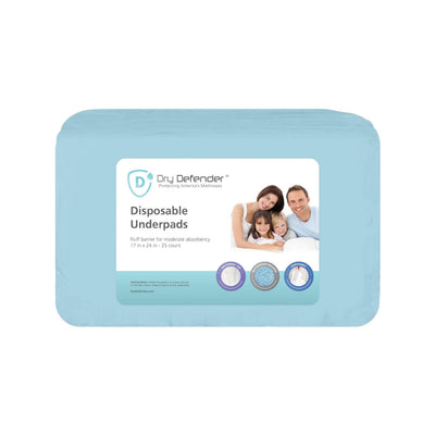 "Dry Defender Disposable Underpads - Chux - 17"" x 24"""
