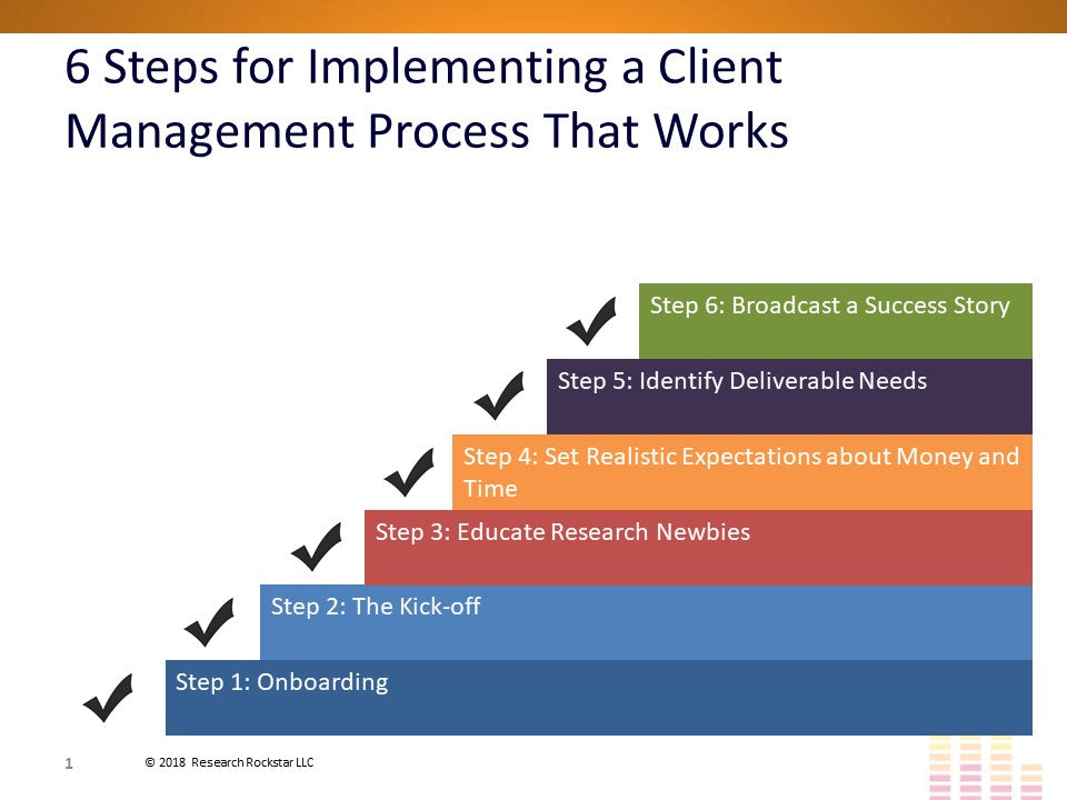 Client Management Skills for Market Researchers