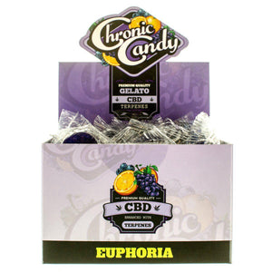 Chronic Candy CBD Lollipop Gelato | CBD Edibles | AndHemp.com