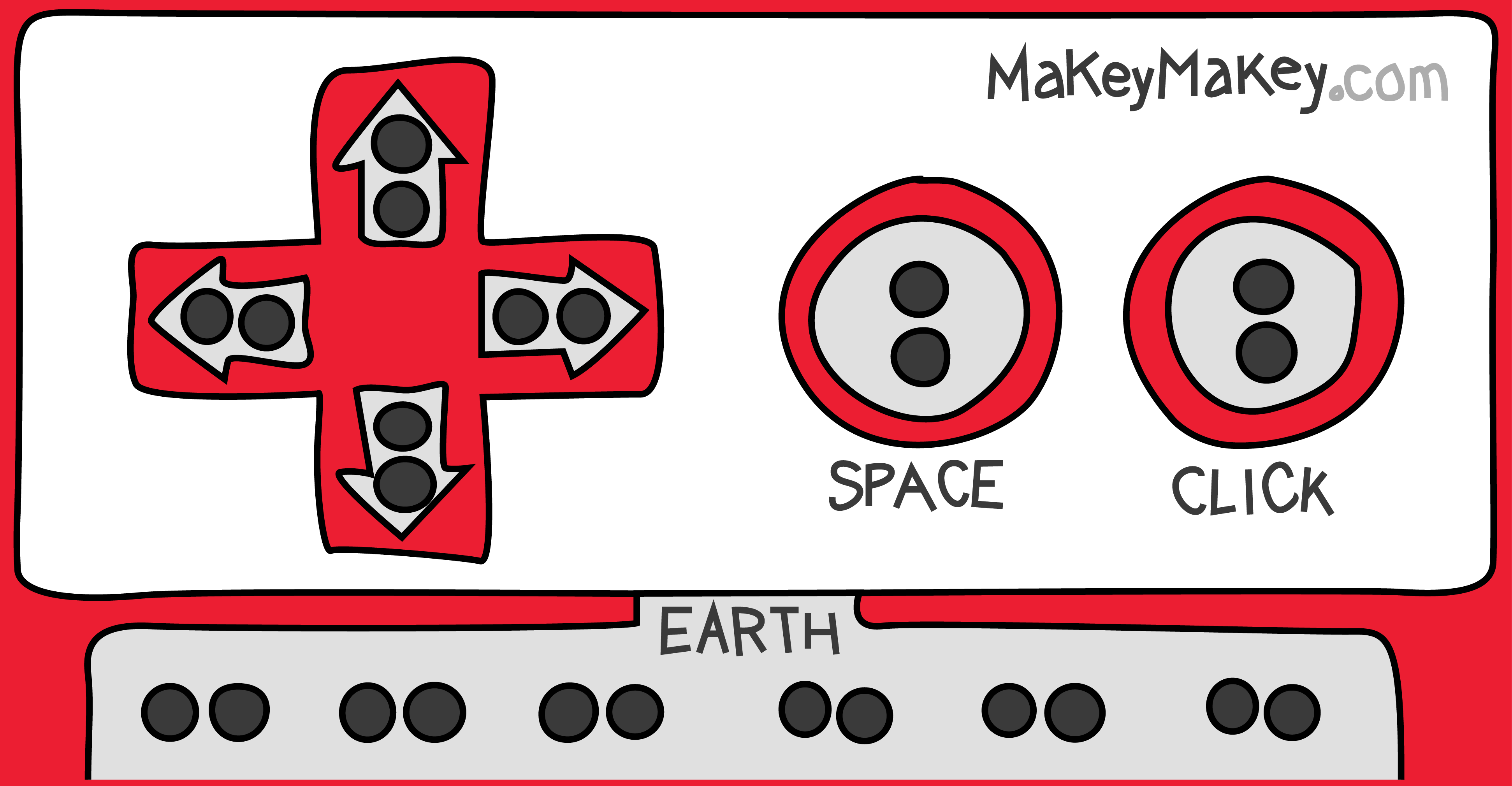 Simple Invention How-To Guides For Makey Makey - Makey Shop
