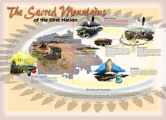 Sacred Mountains Poster