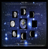 Moon Cycle Poster