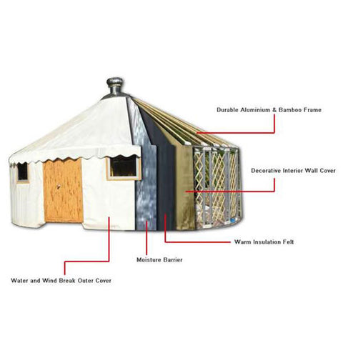 49.2ft Banff Family Yurt House