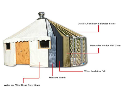 Image of 32ft Sequoia Family Yurt Home