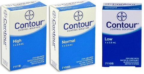 Contour Control Solution - Choose from Low, Normal, or High