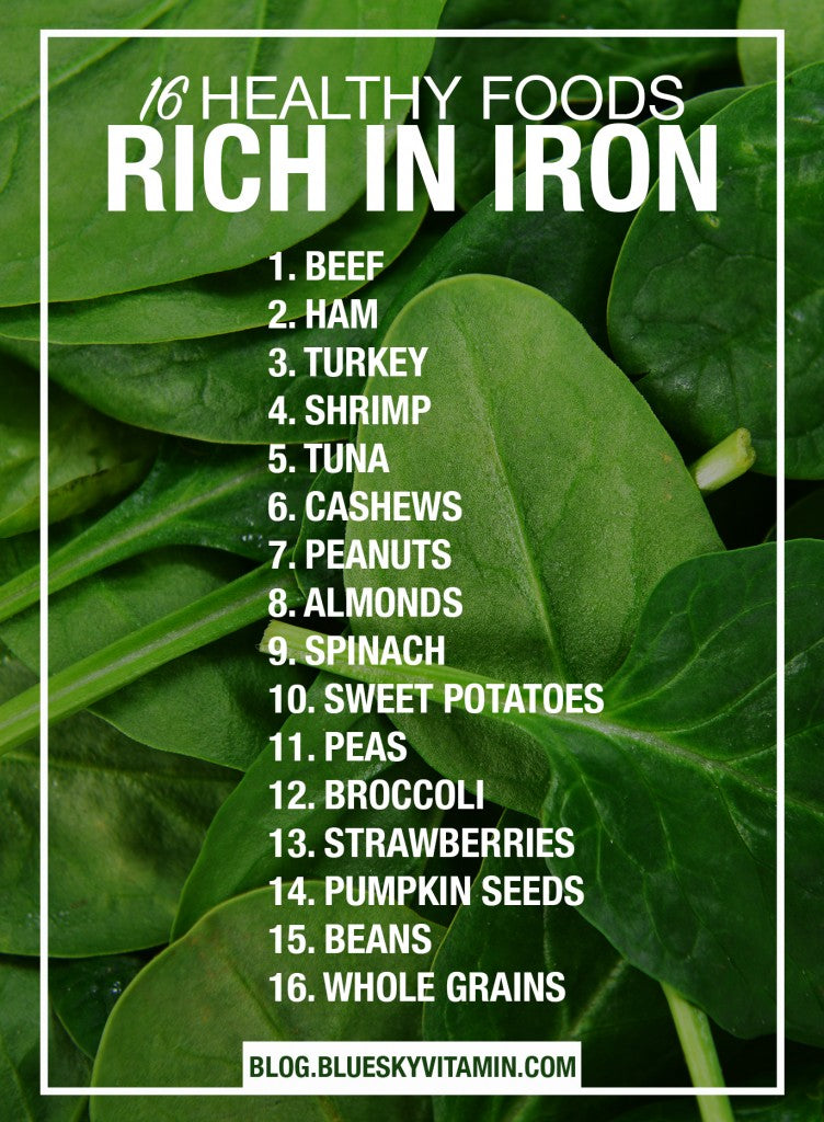 16 Healthy Foods Rich in Iron Infographic