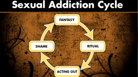 Sexual Addiction Cycle