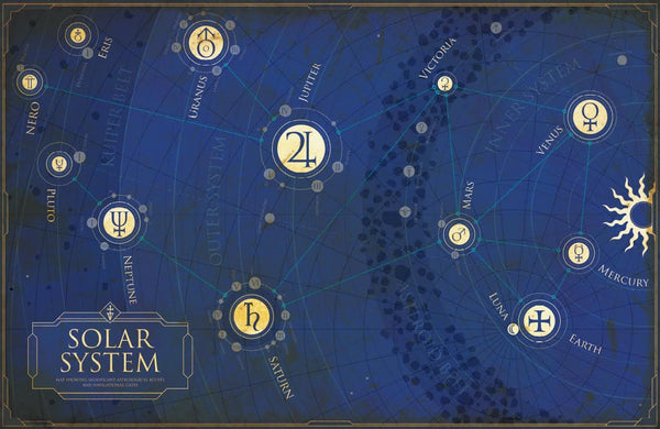 Mutant Chronicles: Solar System map