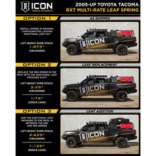 Load image into Gallery viewer, Icon Vehicle Dynamics Stage 8 Kit