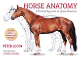 Horse Anatomy, a Pictorial Approach