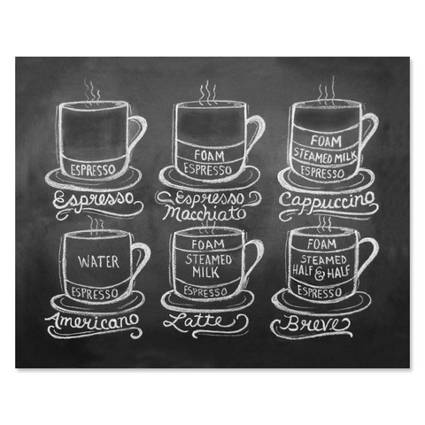 Guide To Coffee Drinks - Print & Canvas
