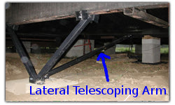 All Steel Foundation Anchoring System - Lateral Telescoping Arm & Hardware -Mounts to Concrete Pier