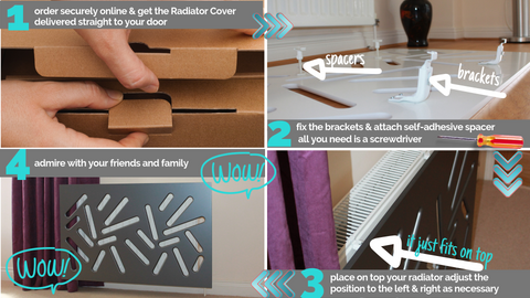 Simple 4 steps to get your Radiator Cover fitted