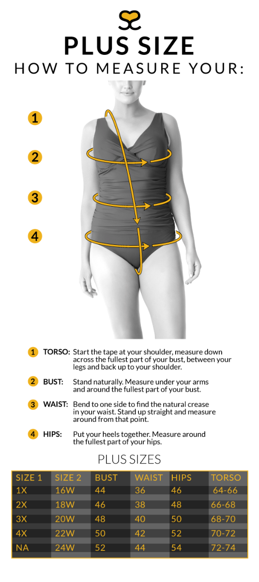 how to measure for a plus size women's swimsuit