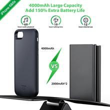 Load image into Gallery viewer, iPhone 6 6s Battery Case, 4000mAh Portable Protective Charging Case for iPhone 6 6s(4.7 inch) Extended Battery Charger Case (Midnight Black)
