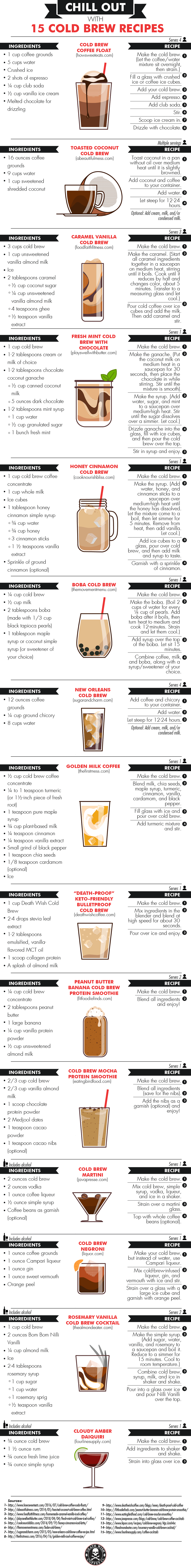 Chill Out With 15 Cold Brew Recipes - DeathWishCoffee.com - Infographic
