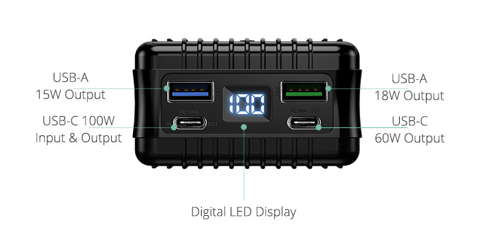 SuperTank 100W Dual USB-C Portable Charger