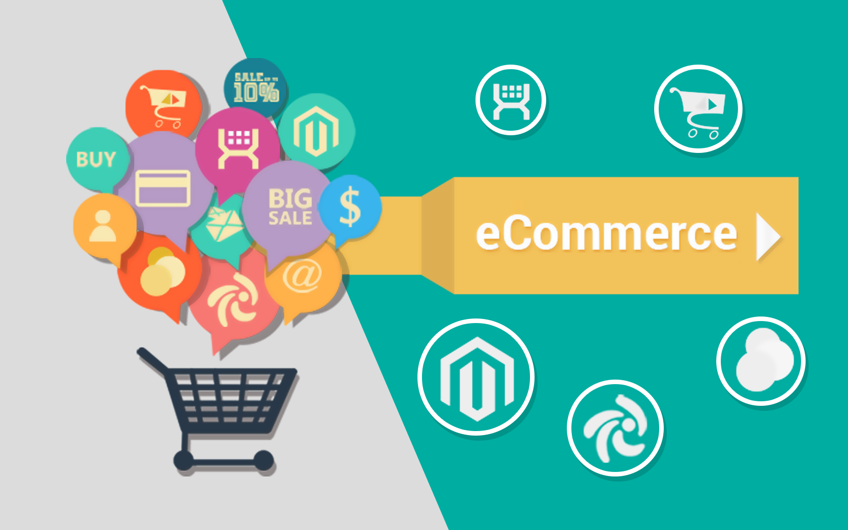 Why eCommerce businesses must have direct integration from website to accounting system