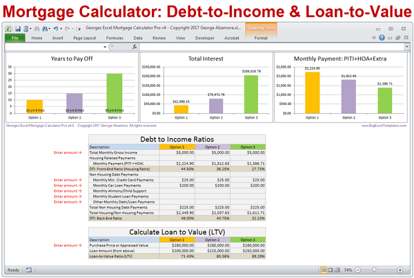 Mortgage Calculator Loan to Value Debt to Income Ratios