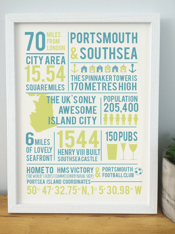 Portsmouth Infographic Print