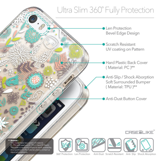 Details in English - CASEiLIKE Apple iPhone 5GS back cover Spring Forest White 2241