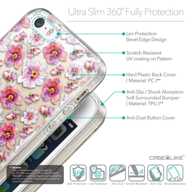Details in English - CASEiLIKE Apple iPhone SE back cover Watercolor Floral 2232