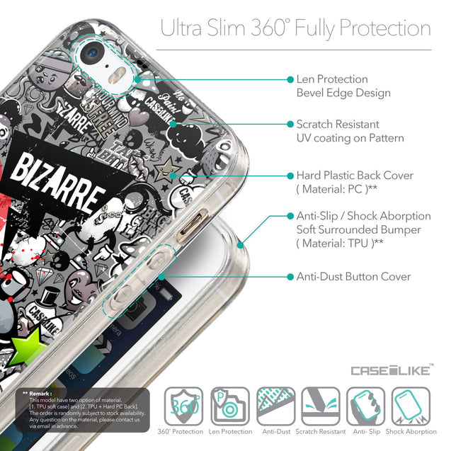 Details in English - CASEiLIKE Apple iPhone SE back cover Graffiti 2705