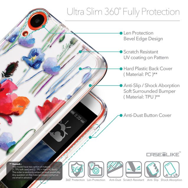 Details in English - CASEiLIKE HTC Desire 820 back cover Indian Line Art 2061