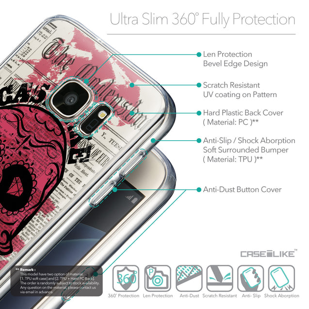 Details in English - CASEiLIKE Samsung Galaxy S7 back cover Art of Skull 2523