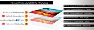 Acrylic mounting process - how an acrylic print is made at OZBEACHES