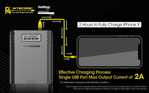 Nitecore F4 Four Slot Flexible Power Bank  is a effective charging process single USB port maximum current of 2A