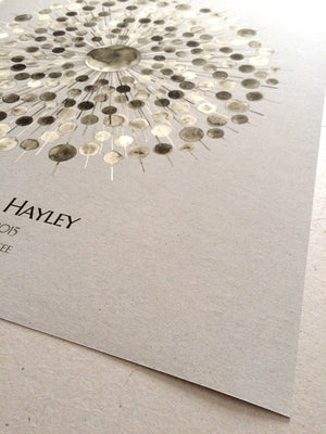 Wedding guest book print - Ball Ray mid century modern inspired