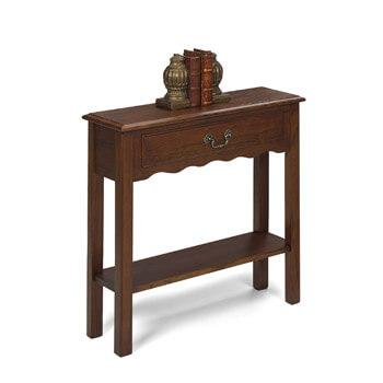 1900 Console Tables