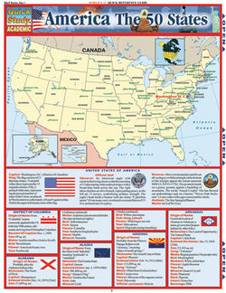 America: 50 States Laminated Reference Guide