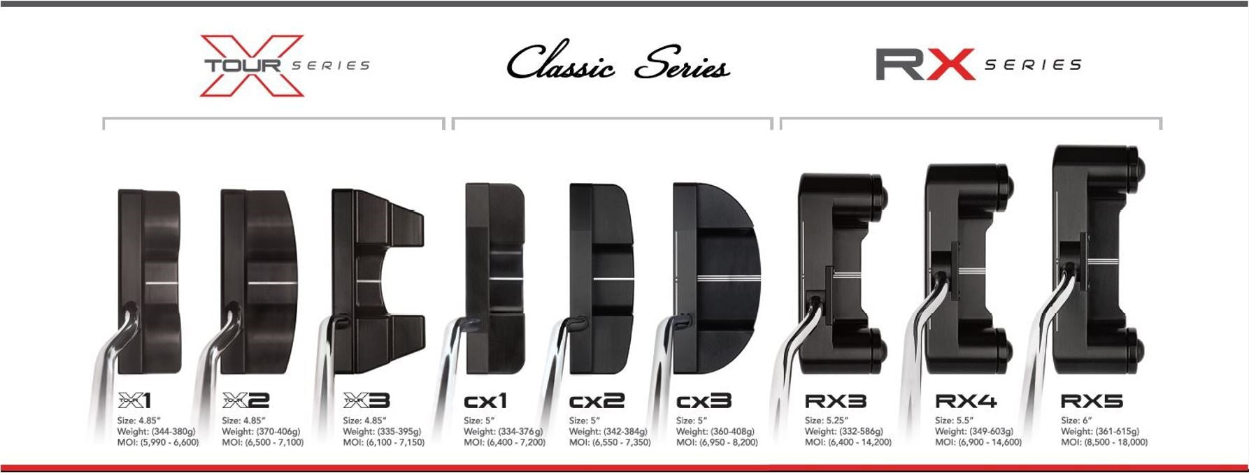 Cure Putter Collection X Classic RX Series