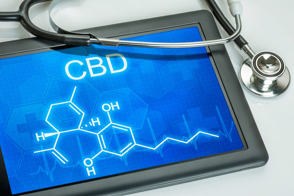 Safe and Effective, CBD Offers Quick Pain Relief