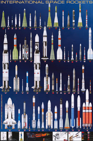 International Space Rockets NASA Poster