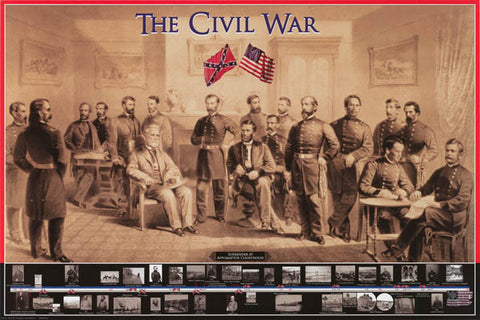 Civil War History Poster