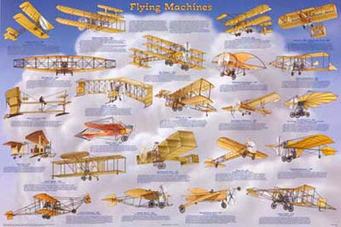 Flying Machines Early Aviation Poster