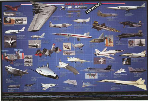 X-Planes Experimental Aircraft Poster