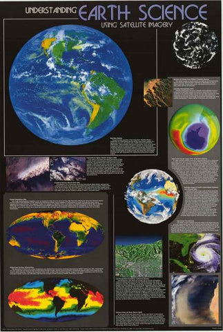 Earth Science Infographic Poster