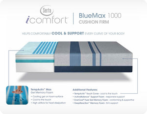 Mattresses, Blue Max 1000 KG Mattress : Huffman Koos Furniture