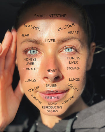What Does Your Face Say About You? Face Mapping Explained