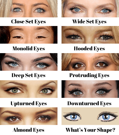 Which Lashes Work Best for Your Eye Shape?
