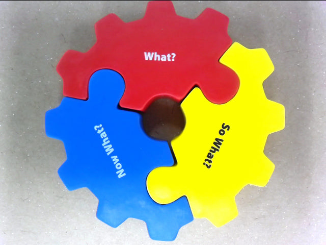 Processing Gears:  What? So What? Now What?