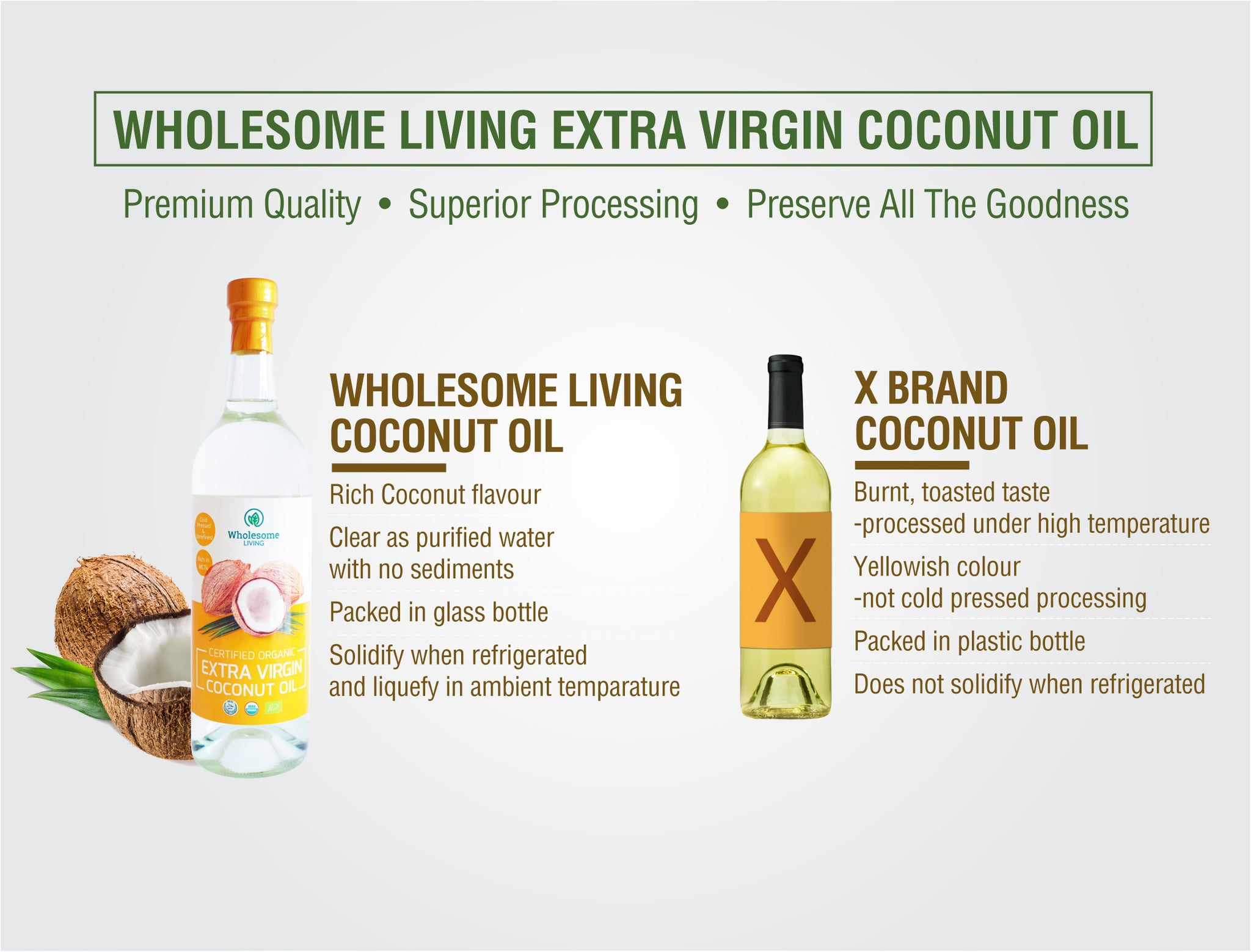 Wholesome Living Coconut Oil